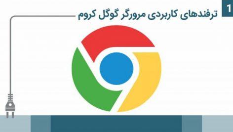 google-chorom