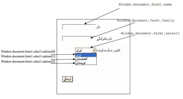 model-javascript