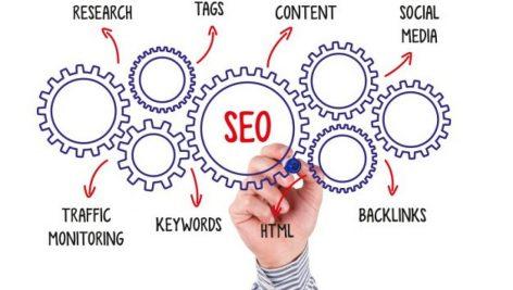 بهینه سازی ساختار سایت برای موتور های جستجو